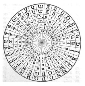 Giordano Bruno memory wheel