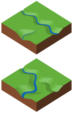 Geology: stream capture