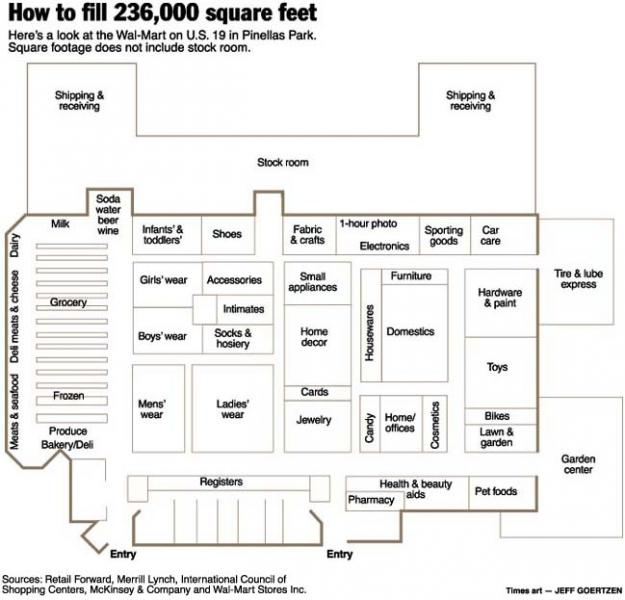 Neighborhood Walmart Store Floor Plan Blueprint Www Imagessure Com